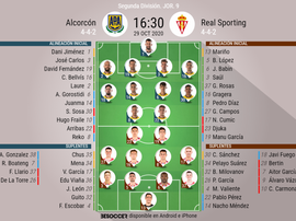 Onces confirmados del Alcorcón-Sporting. BeSoccer