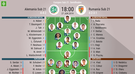 Onces iniciales del Alemania-Rumanía de las semifinales del Eurpeo Sub 21. BeSoccer