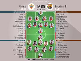 Alineaciones confirmadas del Almería- Barça B de la Jornada 37 de Segunda División 17-18. BeSoccer