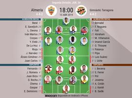 Onces iniciales del Almería-Nàstic de la Jornada 34. BeSoccer