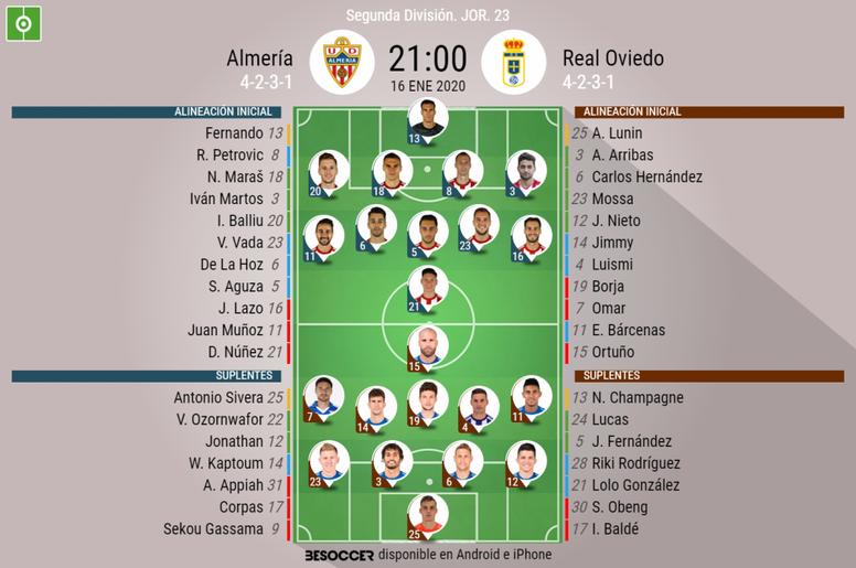 Onces del Almería-Oviedo. BeSoccer