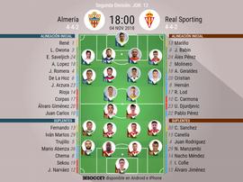 Alineaciones confirmadas del Almería-Real Sporting. BeSoccer