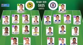 Alineaciones confirmadas del América-Cruz Azul de los cuartos de final del Clausura 2019. BeSoccer