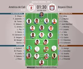 Sigue el directo del América de Cali-Boyacá Chicó. BeSoccer