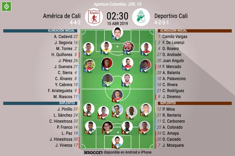 Alineaciones confirmadas del América de Cali-Deportivo Cali. BeSoccer