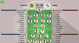 Alineaciones confirmadas del América-Puebla. BeSoccer