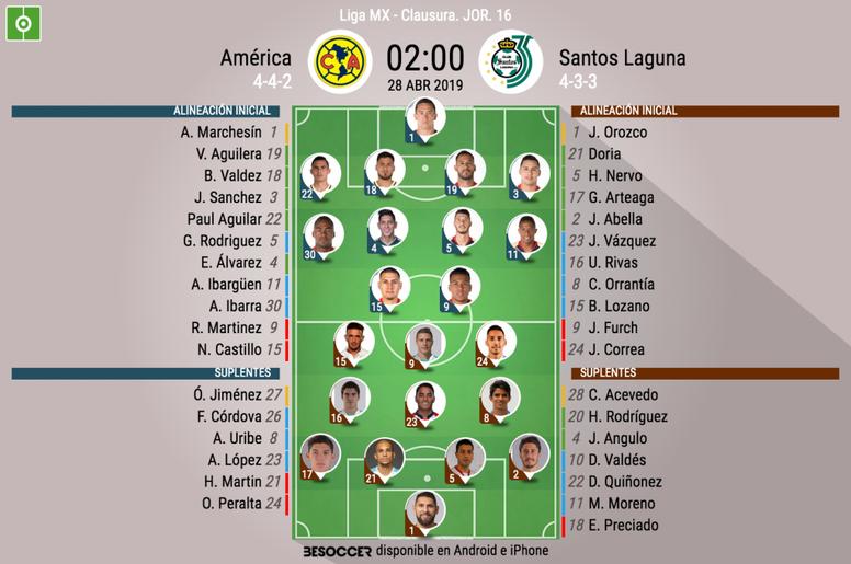 Alineaciones confirmadas del América-Santos Laguna. BeSoccer