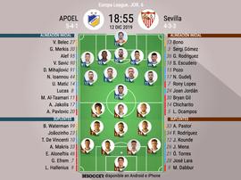 Alineaciones confirmadas del APOEL-Sevillla. BeSoccer