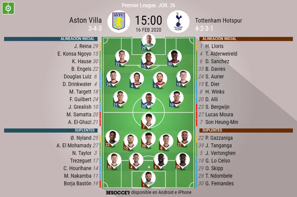Alineaciones confirmadas del Aston Villa-Tottenham. BeSoccer