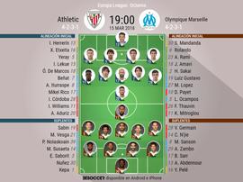 Alineaciones confirmadas del Athletic de Bilbao-Olympique de Marsella de Europa League. BeSoccer