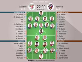 Alineaciones confirmadas del Athletic-Huesca correspondiente a la Jornada 2. BeSoccer