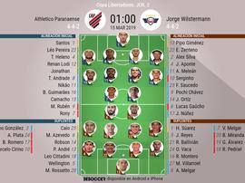 Alineaciones confirmadas del Athletico Paranaense-Jorge Wilstermann. BeSoccer