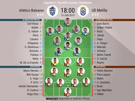 Onces iniciales del Atlético Baleares-Melilla de la vuelta de semifinales del 'play off'. BeSoccer