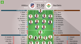 Onces confirmados del Atlético-Betis. BeSoccer