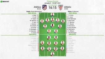 Onces confirmados del Atlético-Athletic. BeSoccer