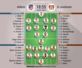 Onces del Atlético-Bayer. BeSoccer