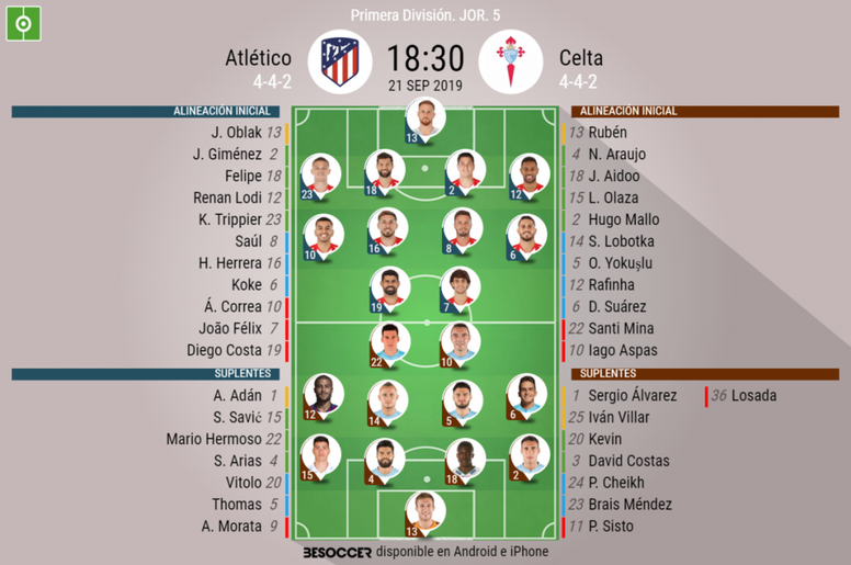 Onces iniciales del Atlético-Celta de la Jornada 5. BeSoccer