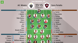 Alineaciones confirmadas del Atlético Mineiro-Cerro Porteño. BeSoccer