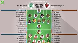 Alineaciones confirmadas del Atlético Nacional-Patriotas Boyacá. BeSoccer