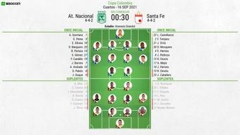 Alineaciones confirmadas del Atlético Nacional-Santa Fe. BeSoccer