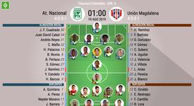 Sigue el directo del Atlético Nacional-Unión Magdalena. BeSoccer