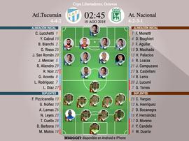 Alineaciones confirmadas del Atlético Tucumán-Atlético Nacional. BeSoccer