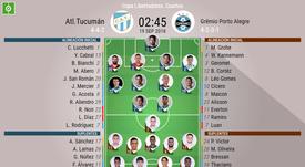 Alineaciones confirmadas del Atlético Tucumán-Gremio Porto Alegre. BeSoccer