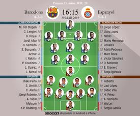 Le formazioni ufficiali di Barcellona-Espanyol. BeSoccer