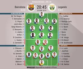 Formazioni ufficiali Barcellona-Leganes. BeSoccer