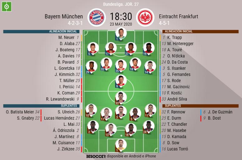 Bayern y Eintracht cierran el sábado en Alemania. BeSoccer