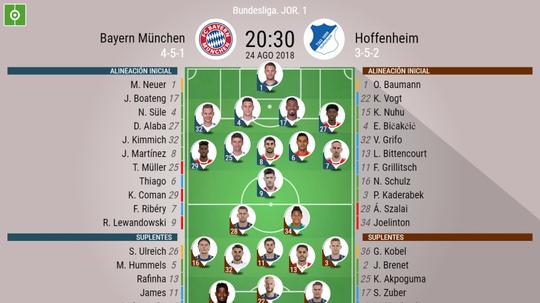 Onces iniciales del Bayern-Hoffenheim de la Jornada 1. BeSoccer