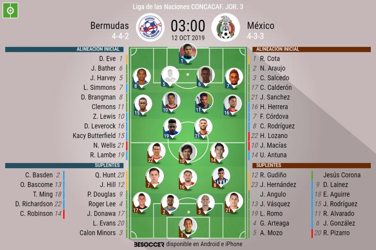 Sigue el directo del Bermudas-México. BeSoccer