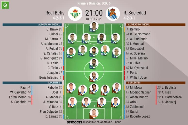 Onces confirmados del Betis-Real Sociedad. BeSoccer