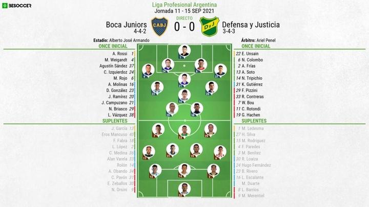 Sigue el directo del Boca Juniors-Defensa y Justicia.BeSoccer