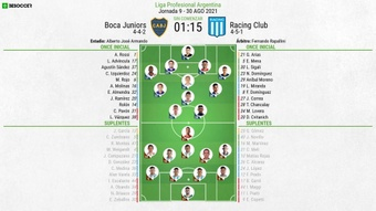 Alineaciones confirmadas del Boca Juniors-Racing. BeSoccer