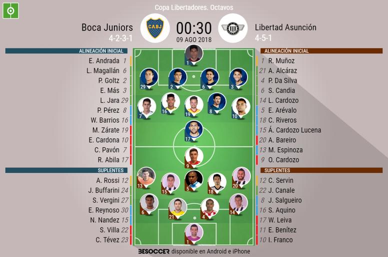 Alineaciones confirmadas del Boca-Libertad de la Copa Libertadores 2018. BeSoccer
