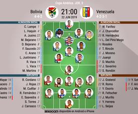 Alineaciones confirmadas del Bolivia-Venezuela de la fase de grupos de la Copa América 2019. BeSocce