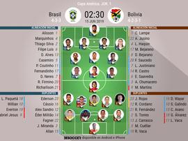 Alineaciones confirmadas del Brasil-Bolivia. BeSoccer