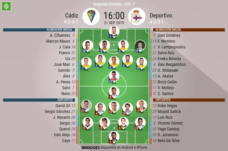Onces del Cádiz-Deportivo. BeSoccer