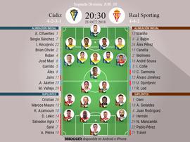 Alineaciones confirmadas del Cádiz-Sporting de la Jornada 10 de Segunda División 2018-19. BeSoccer
