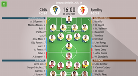 Onces del Cádiz-Sporting. BeSoccer