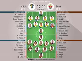 Alineaciones confirmadas del Cádiz-Elche. BeSoccer