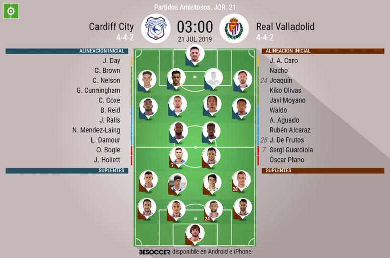 Alineaciones confirmadas del Cardiff City-Valladolid. BeSoccer