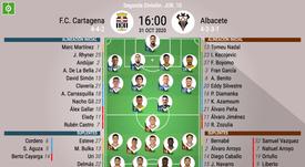 Onces del Cartagena-Albacete. BeSoccer