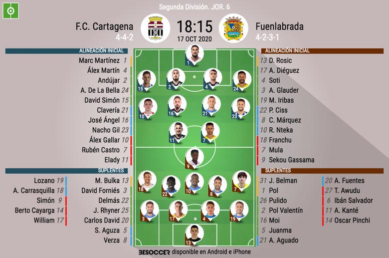 Onces del Cartagena-Fuenlabrada. BeSoccer