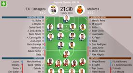 Onces confirmados del Cartagena-Mallorca. BeSoccer