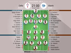 Onces confirmados del Celta-Alavés. BeSoccer