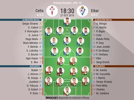 Alineaciones iniciales del Celta-Eibar de la Jornada 10 de LaLiga 2018-19. BeSoccer