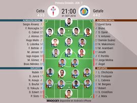 Onces confirmados del Celta-Getafe. BeSoccer