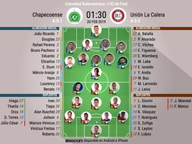 Alineaciones confirmadas del Chapecoense-Unión La Calera. BeSoccer